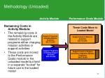 methodology unloaded12