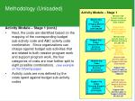 methodology unloaded7