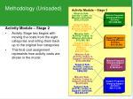 methodology unloaded9