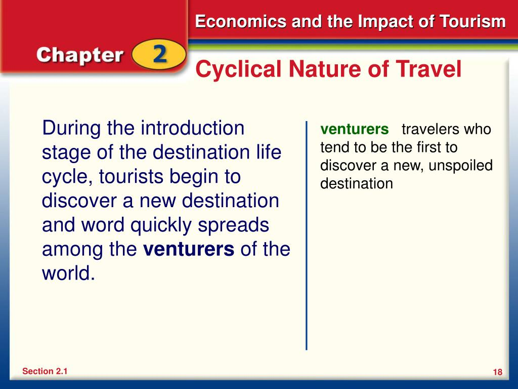 Cyclical Nature of Travel