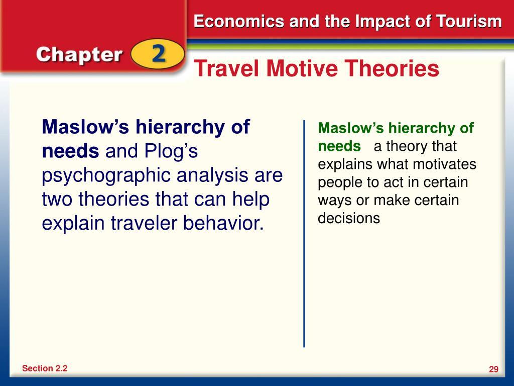 Travel Motive Theories