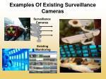 examples of existing surveillance cameras