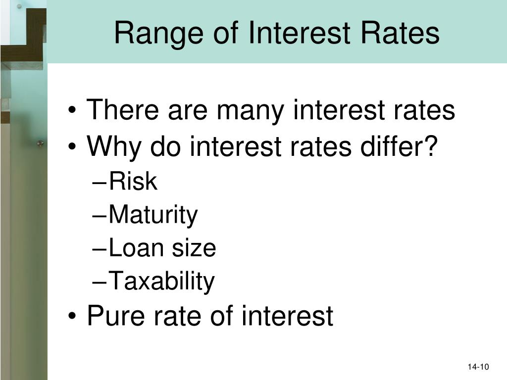 Range of Interest Rates