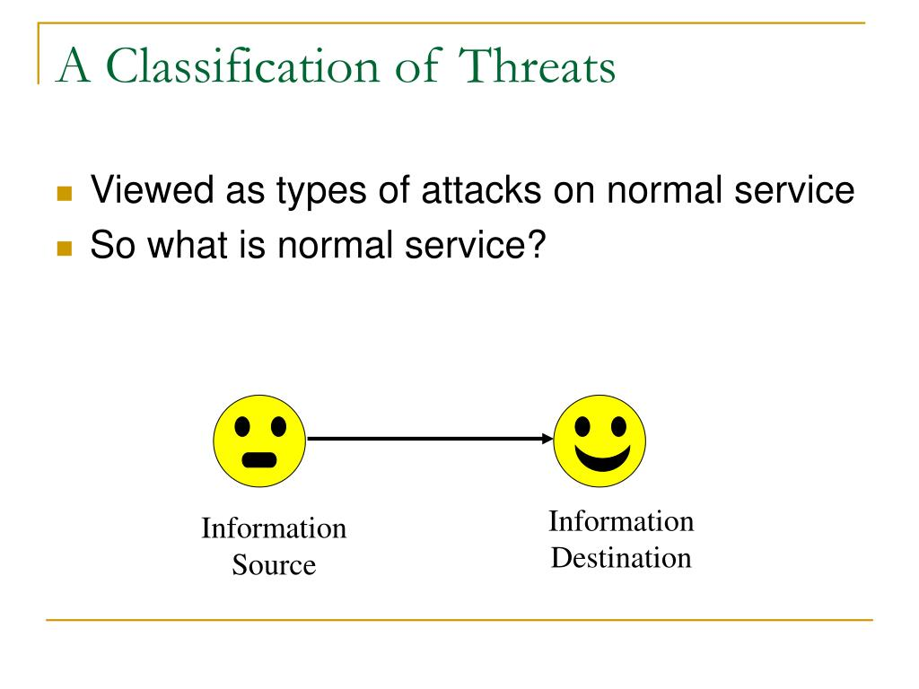A Classification of Threats