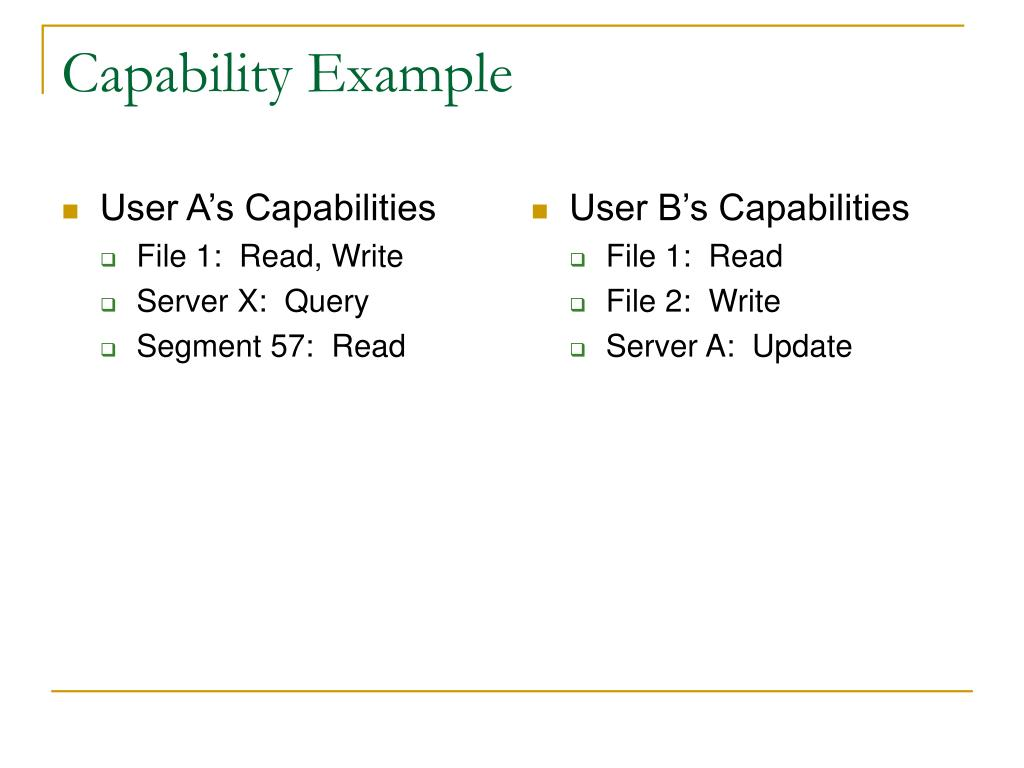 User A's Capabilities