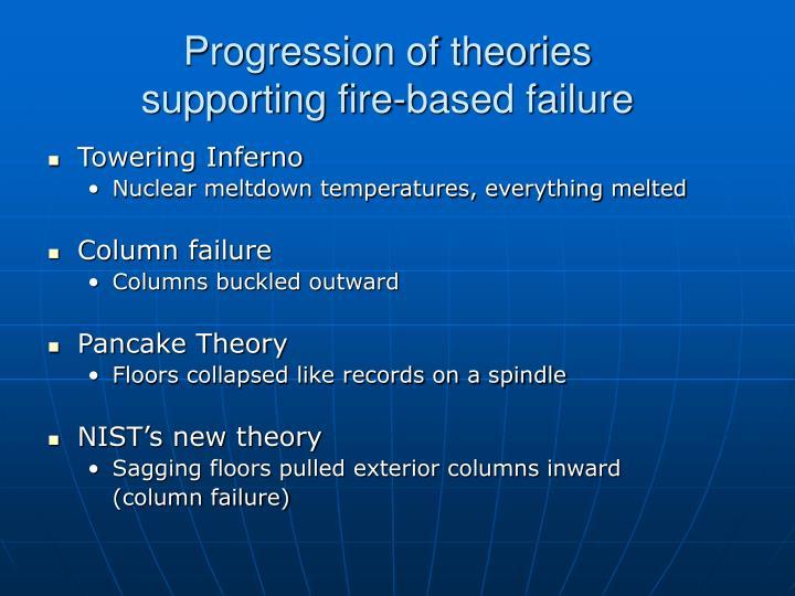 Progression of theories