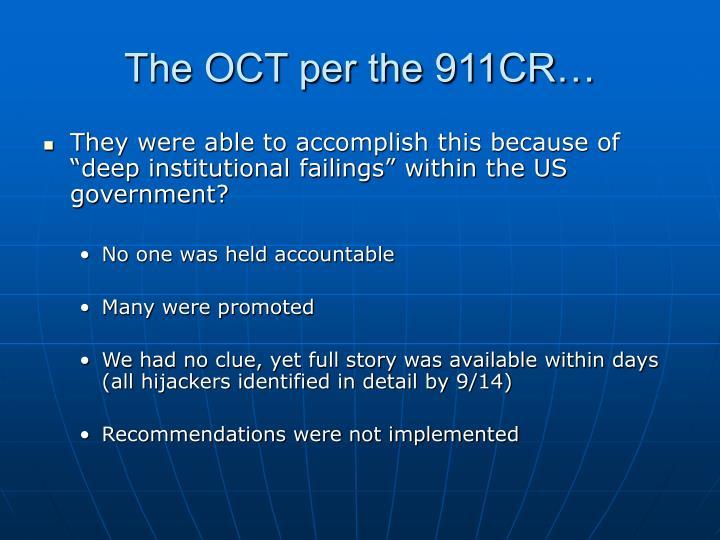 The OCT per the 911CR…