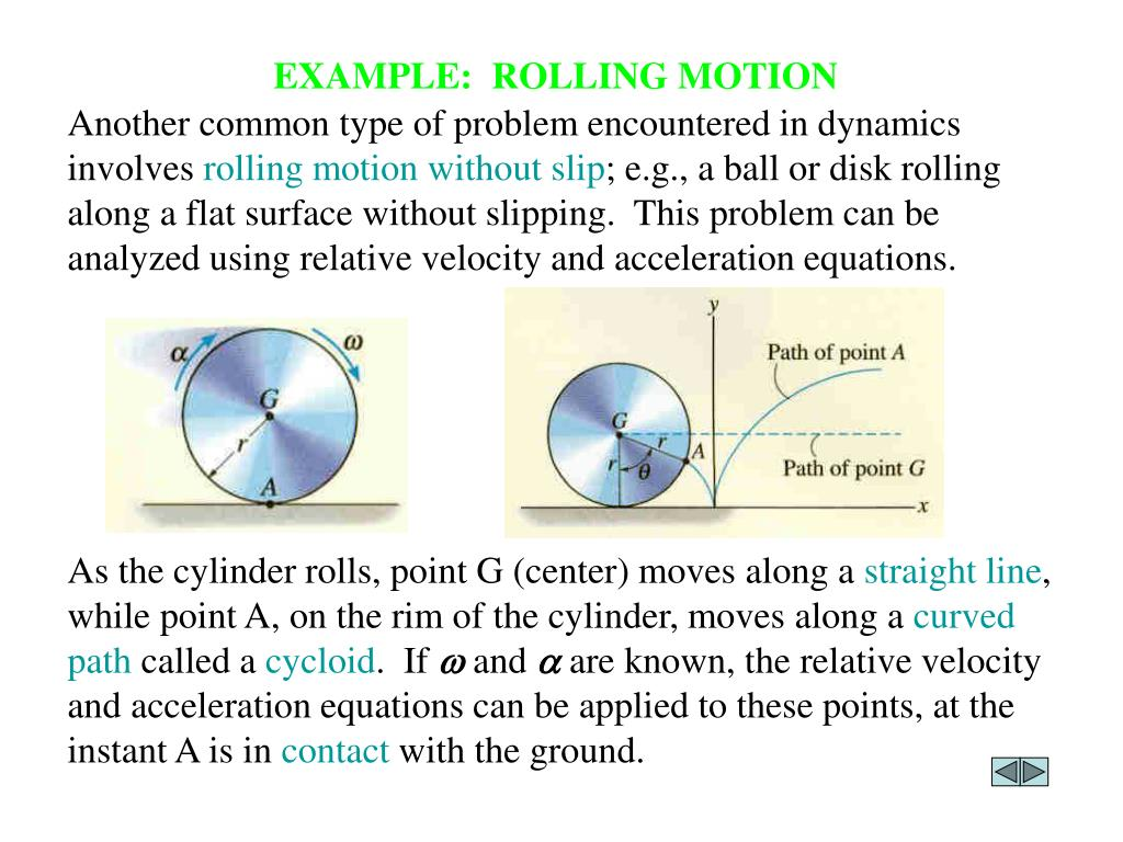 EXAMPLE:  ROLLING MOTION