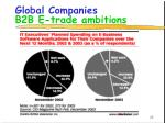 global companies b2b e trade ambitions