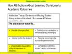 how attributions about learning contribute to academic outcomes31