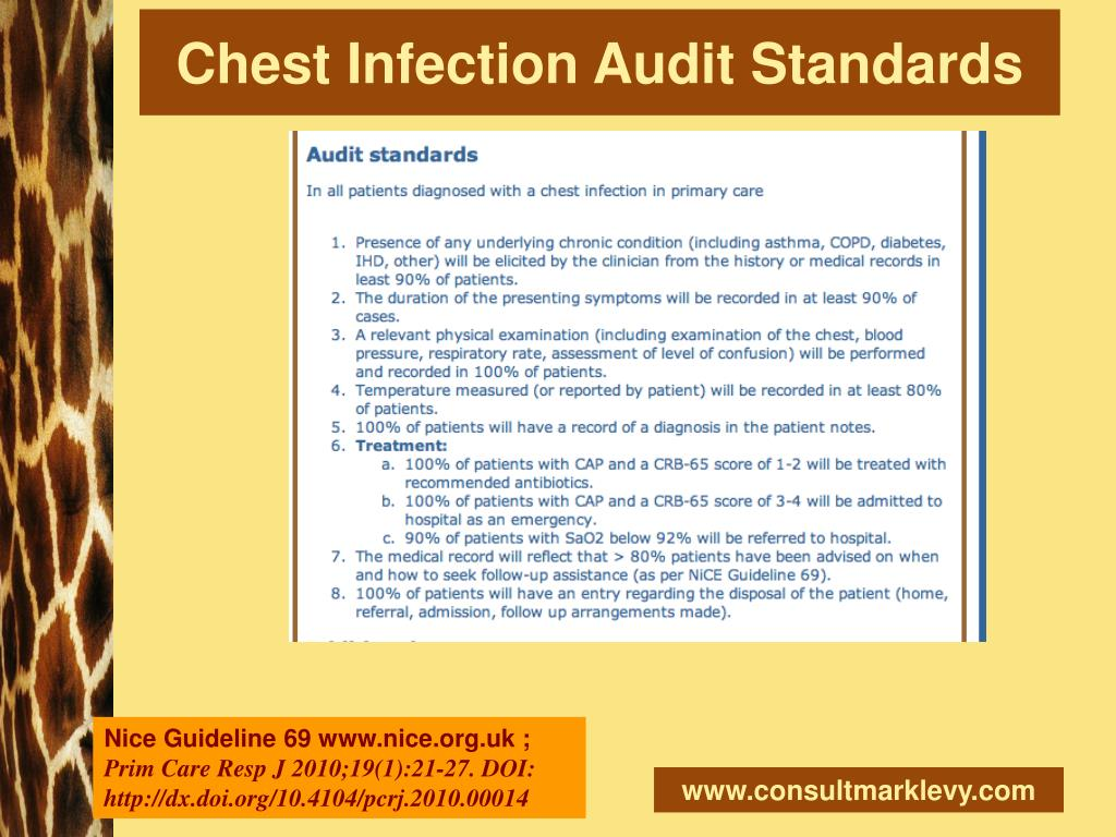 Chest Infection Audit Standards