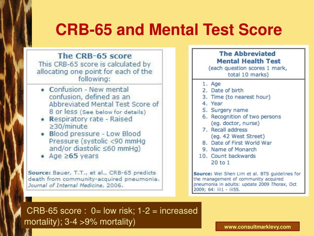 CRB-65 and Mental Test Score