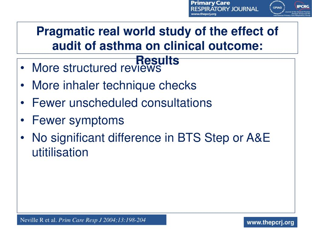 Pragmatic real world study of the effect of audit of asthma on clinical outcome:        Results