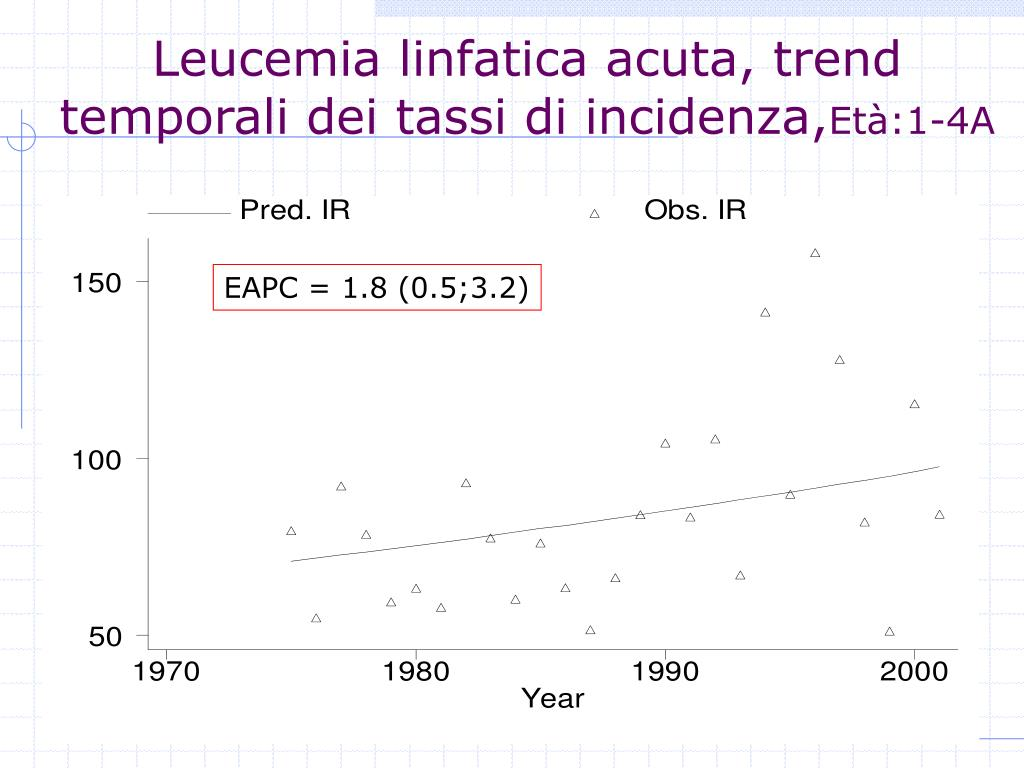 Leucemia linfatica acuta, trend temporali dei tassi di incidenza,