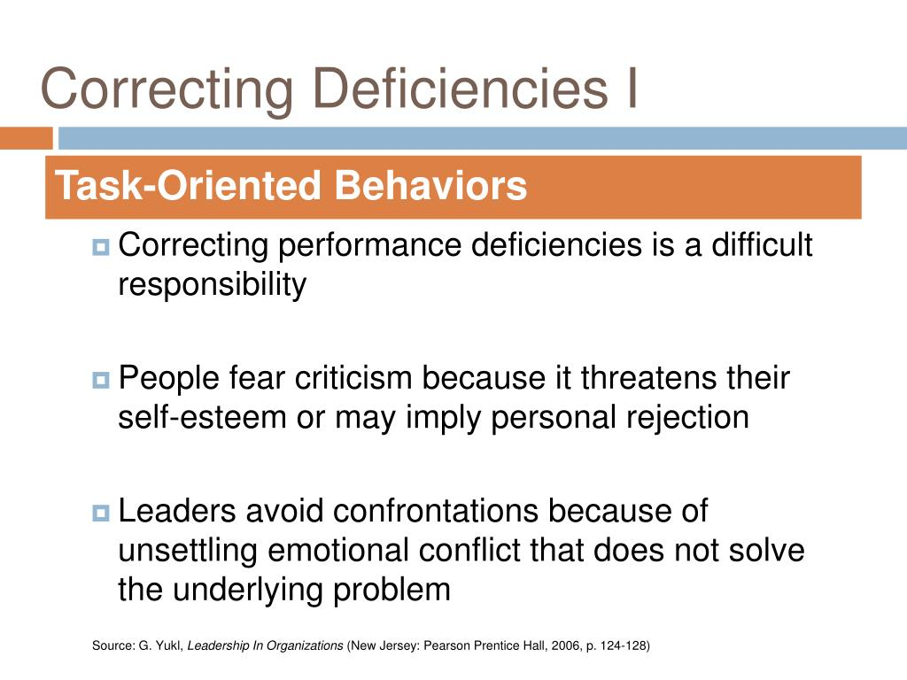 Correcting Deficiencies I