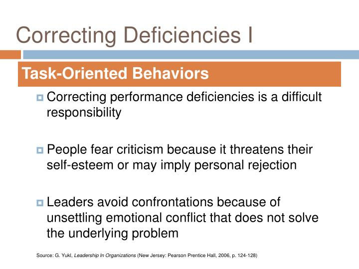 Correcting deficiencies i2