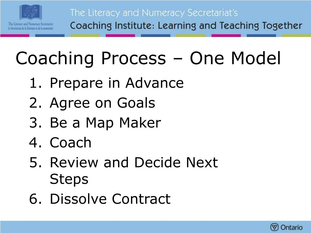 Coaching Process – One Model