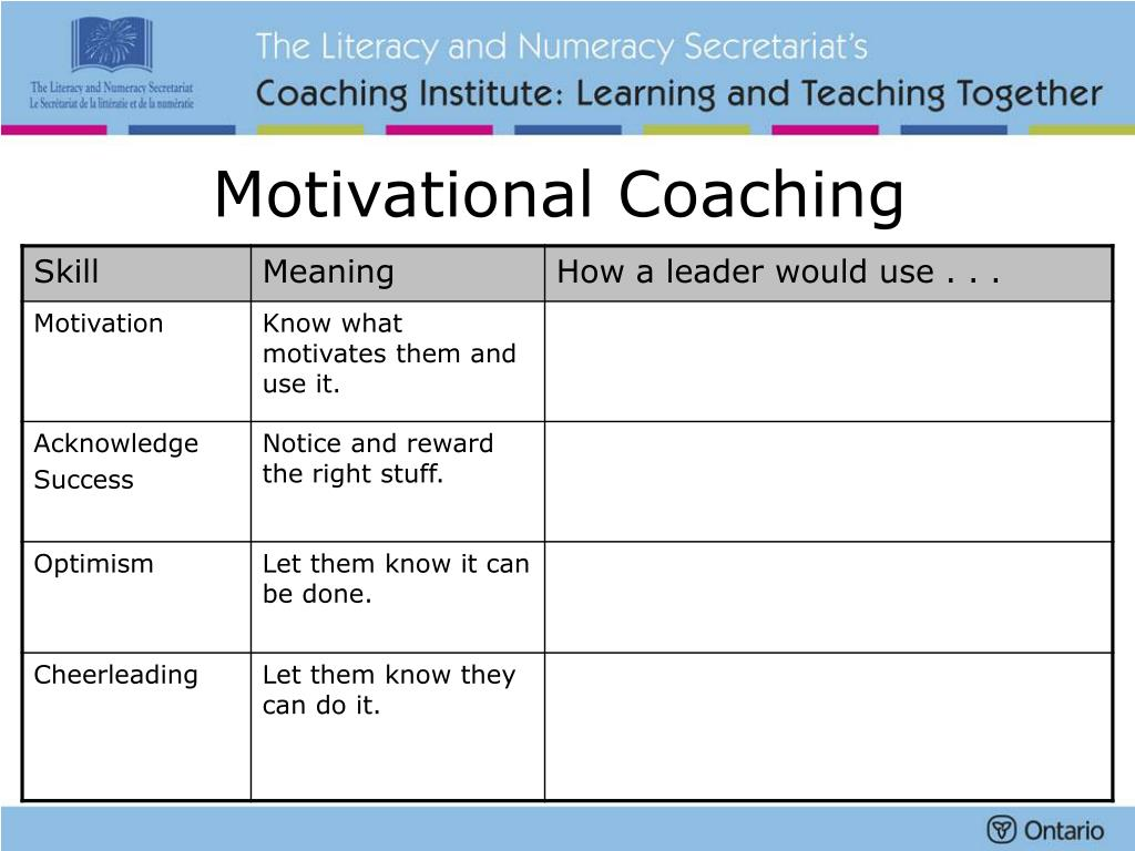 Motivational Coaching