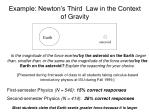 example newton s third law in the context of gravity64