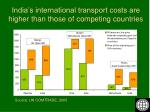 india s international transport costs are higher than those of competing countries