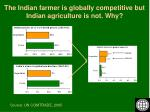 the indian farmer is globally competitive but indian agriculture is not why