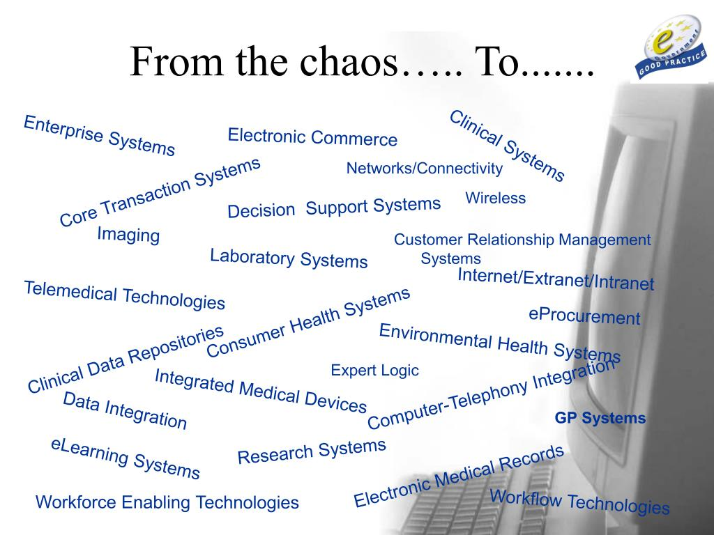 From the chaos….. To.......
