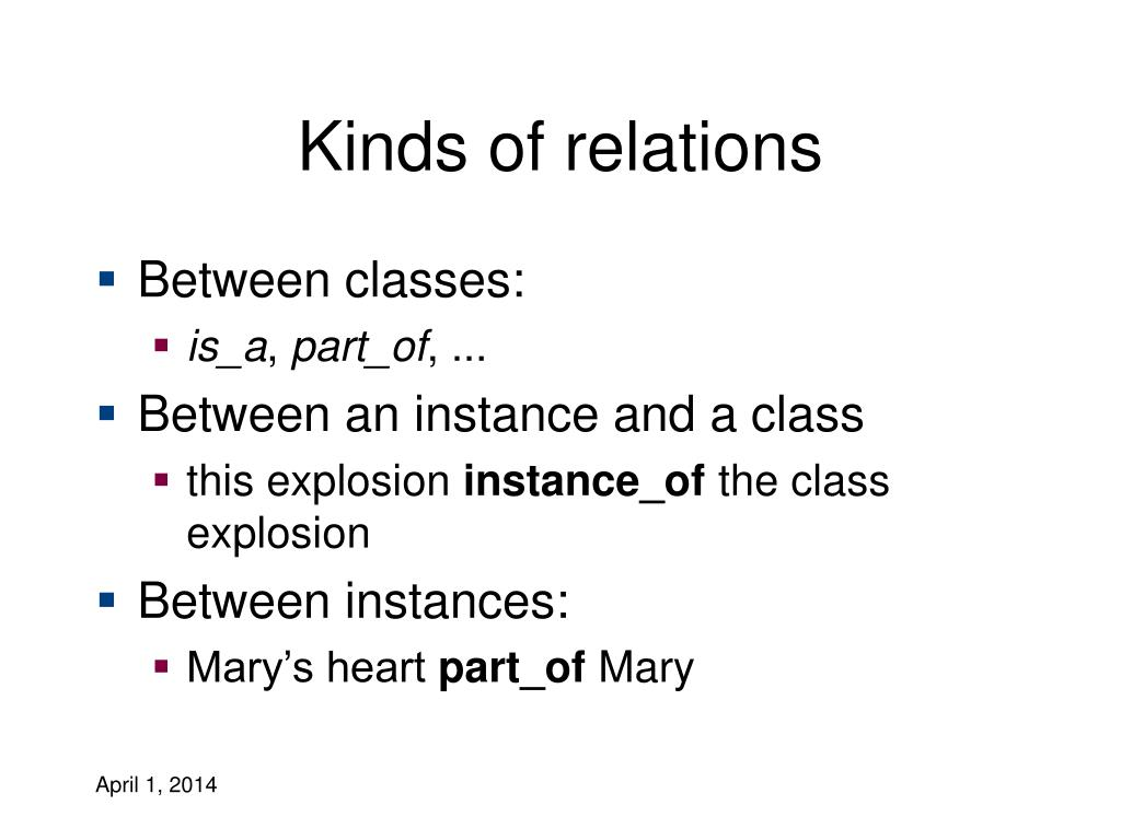 Kinds of relations
