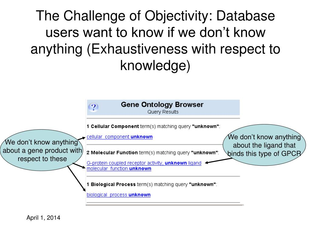 The Challenge of Objectivity: Database users want to know if we don't know anything (Exhaustiveness with respect to knowledge)
