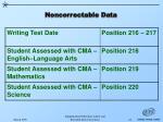 noncorrectable data23