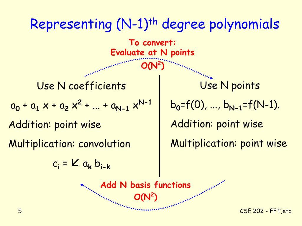 Use N coefficients