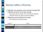 internet address structure