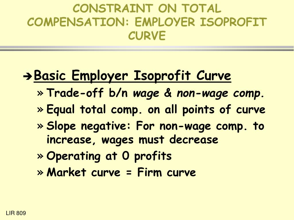 CONSTRAINT ON TOTAL COMPENSATION: EMPLOYER ISOPROFIT CURVE