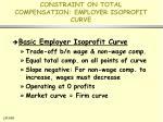 constraint on total compensation employer isoprofit curve