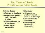 two types of goods private versus public goods