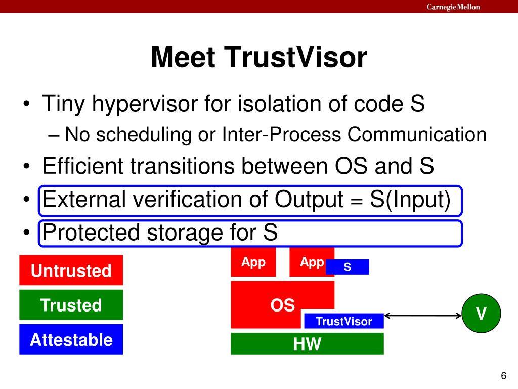 Meet TrustVisor
