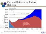 current retirees vs future retirees