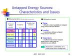 untapped energy sources characteristics and issues