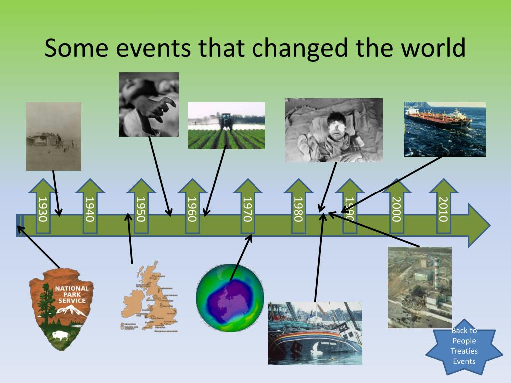 Some events that changed the world