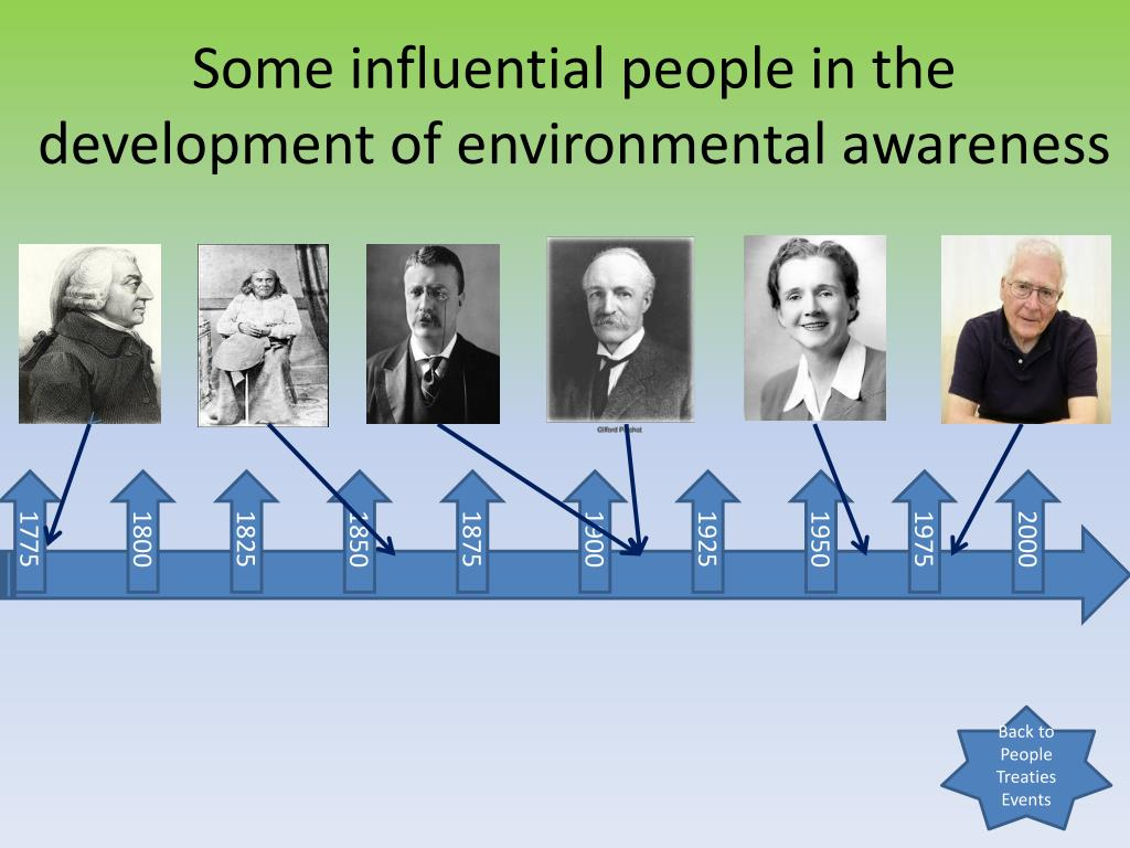Some influential people in the development of environmental awareness