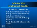 industry web enablement benefits