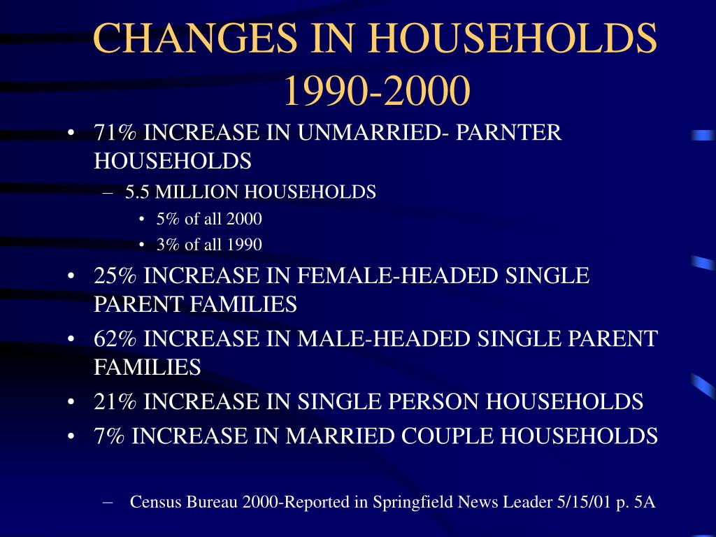 CHANGES IN HOUSEHOLDS
