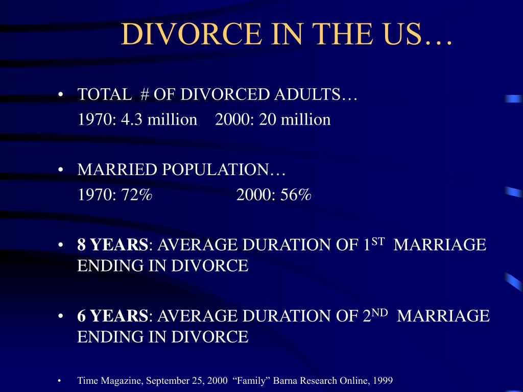 DIVORCE IN THE US…