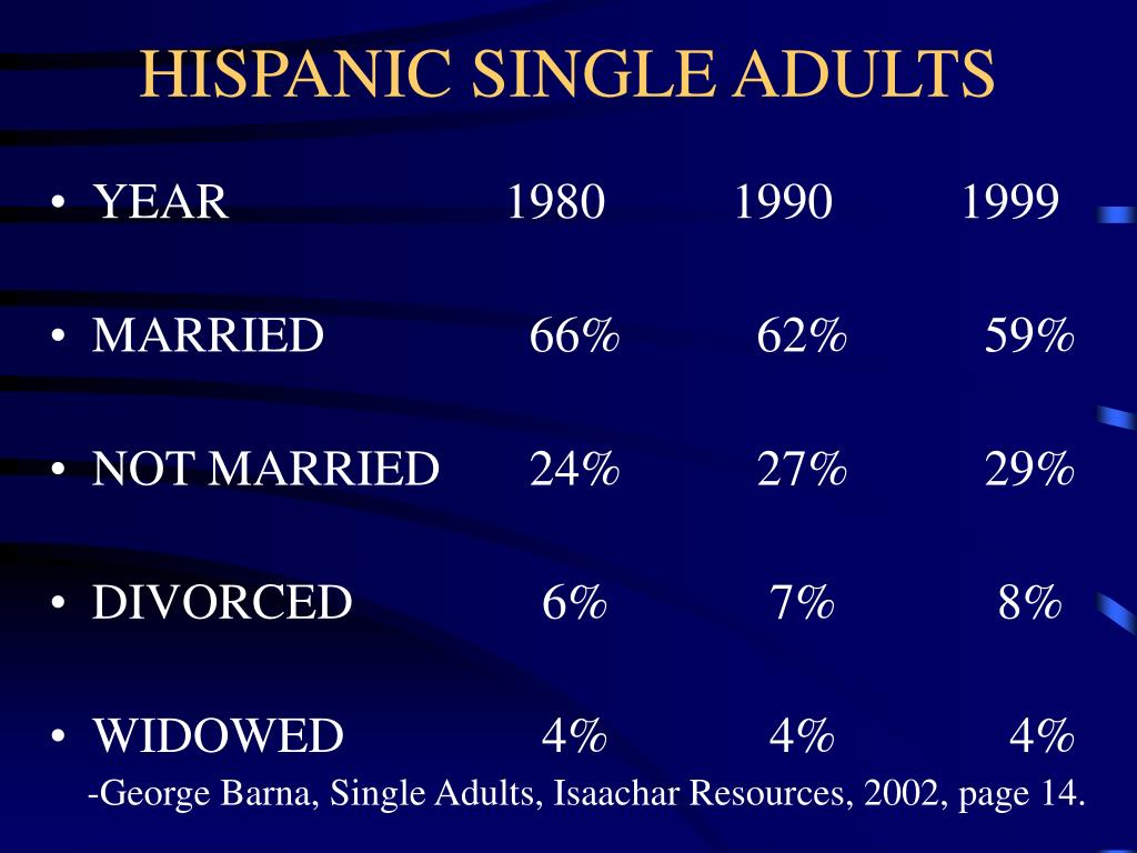 HISPANIC SINGLE ADULTS