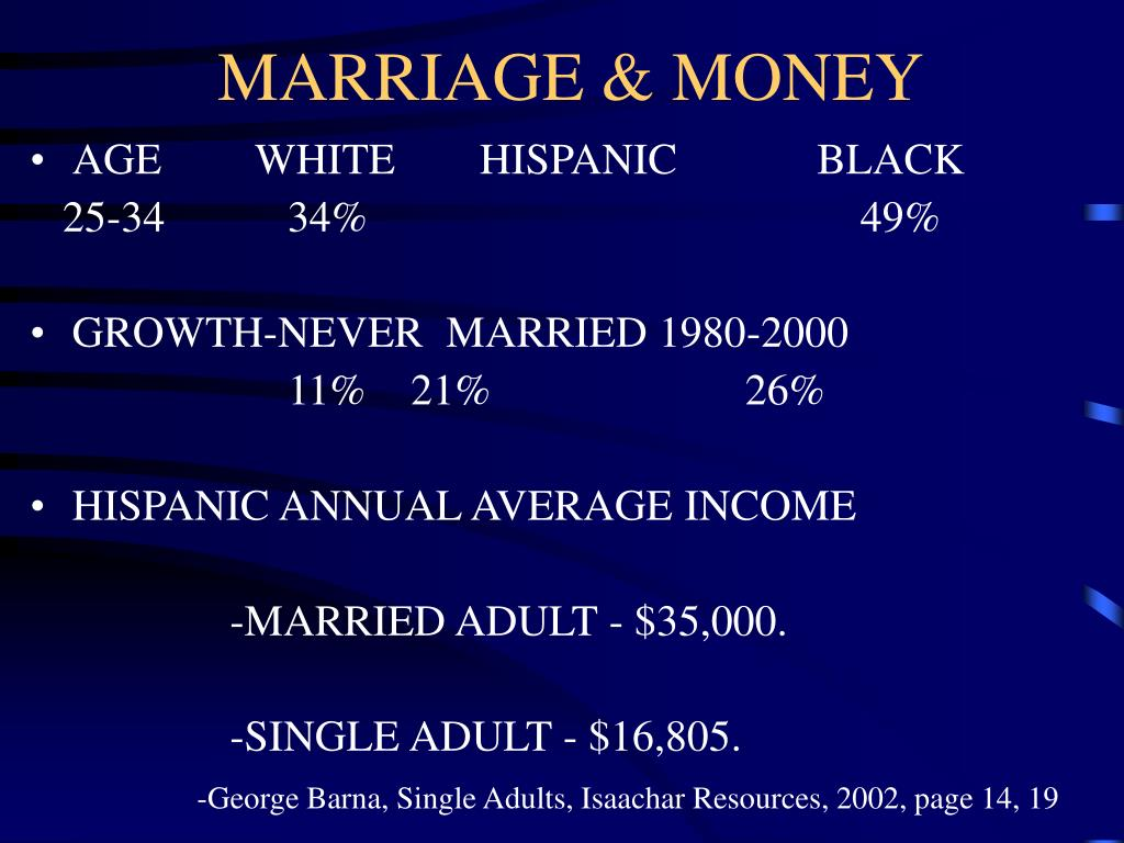 MARRIAGE & MONEY
