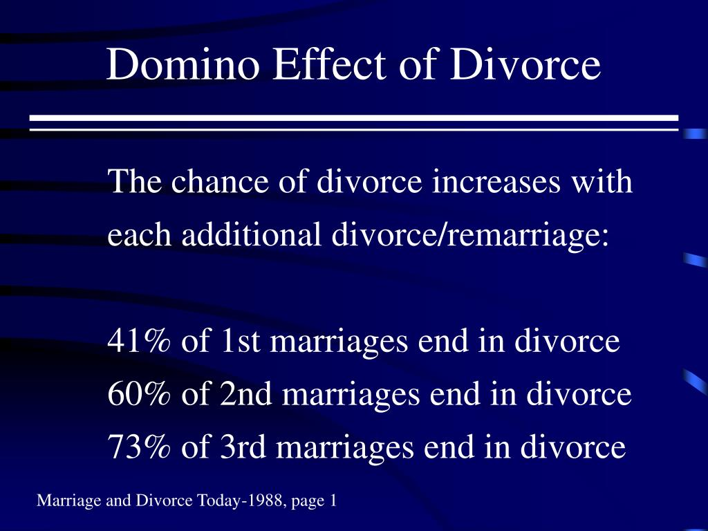 Domino Effect of Divorce