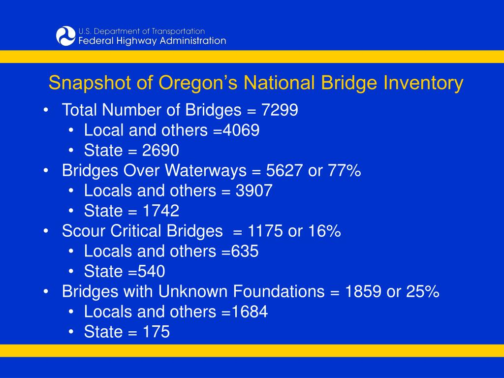 Snapshot of Oregon's National Bridge Inventory