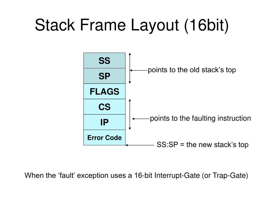 Stack Frame Layout (16bit)