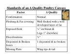 standards of an a quality poultry carcass