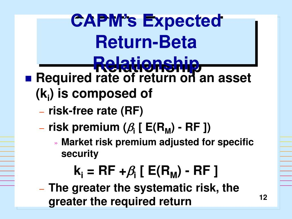 CAPM's Expected Return-Beta Relationship