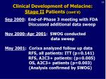 clinical development of melacine stage ii patients cont d22